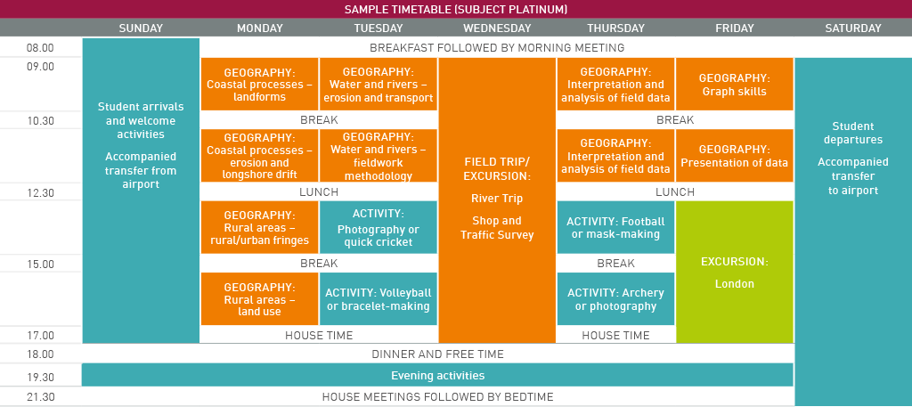 School groups sample timetable