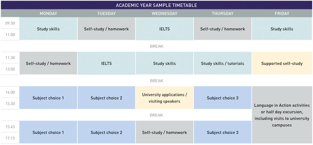 University Foundation sample timetable
