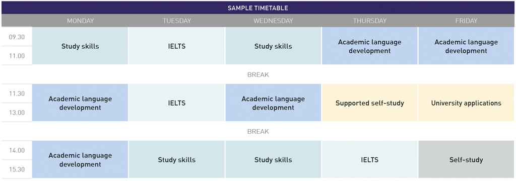Masters Preparation sample timetable
